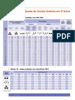 Tabelas_de_capacidade_de_corrente (1).pdf