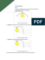 Características de Las Luminarias