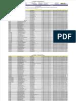 Vdocuments.site Resultado Definitivo Classificacao Geral 1 Opcao