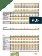 Analisis Financiero_MKTG