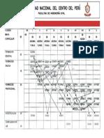 malla-civil.pdf