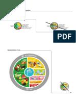 Aplicaciones Grafico Alimenticio 2016