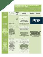 Cronograma de Actividades - CONTEXTUALIZACION PARA INSTRUCTORES EN FORMACION COMPLEMENTARIA VIRTUAL