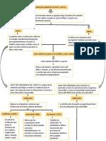 EL OLFATO.docx