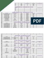 Tabela Custo de Materiais e Impressões AMORA