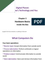 Computer hardware basic