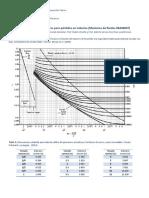 Tablas y figuras - Pérdidas en tuberías (2014).pdf