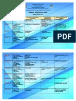 Annual Supervisory Plan