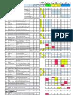 DT 2015 Planning