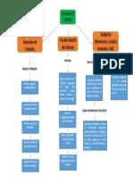Actividad 3 Evidencia No 2 Taller Mapa Conceptual