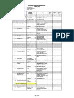Form Assesment PONKESDES PURWO 2018.xls