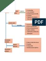 mapa conceptual de guano.docx
