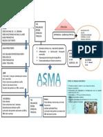 ASMA.docx