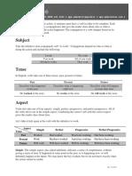 verb_tense.pdf