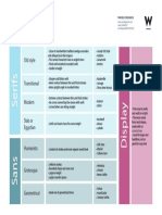 Classification Copy