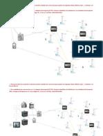 Esquemas de Referencia Para Modificar La Actividad 2G y 3G