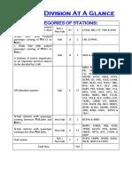 1430278741558-Mumbai Division At A  Glance.pdf