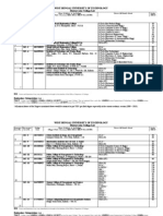College List 2009