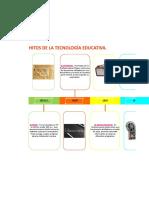Idier_Perez_Oviedo_Linea_Activiad1.1..xlsx