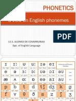 ENGLISH PHONETIC  CHART.pdf