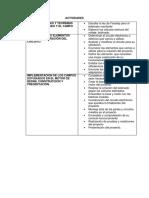 Estudio de Leyes y Teoremas Para El Bobinado y El Campo Eléctrico