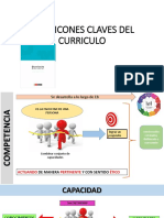 ANEXO 3 Ppt Definiones Claves