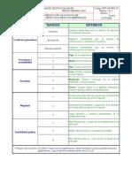 Metodologia Para Identificacion de Aspectos e Impactos Ambientales