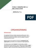 sesion7a-ORGANIGRAMAS
