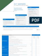 SQL Server 2017 Editions Datasheet