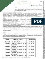 Tabela Honorarios Defensoria Publica