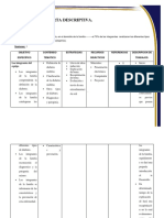 Carta Descriptiva Diabetes Mellitus