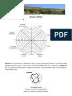 Balance Wheel of Personality