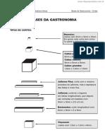 Bases Da Gastronomia