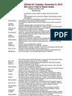 MDchat Transcript for November 9, 2010