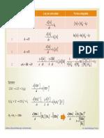 Modelos de Orden de Reacción