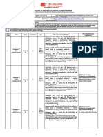 Advertisement IT Specialist Officers 12-07-2019
