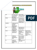 IDIOMAS MAYAS DE GUATEMALA.docx