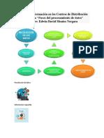 416589464-Flujograma-Pasos-del-procesamiento-de-datos-docx.docx