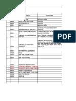 Rfi & Material Finishes Monitoring