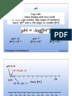pH info
