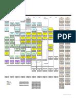 FA Fluxograma 2012 Site