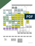 FARM CReal Fluxograma 2015- Alteração-2