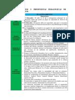 PENSAMIENTOS PEDAGOGICO DE AUTORES DE PUNO.docx