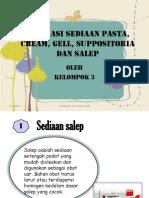 Evaluasi Sediaan Pasta, Cream, Gell,