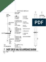 Short Circuit Per Unit Method