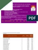 RECAUDACIÓN NO ACLARADA DE ASEGURADOS INDEPENDIENTES Y CONSULTORES 2012