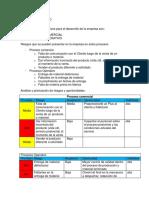 Informe Ejecutivo Riesgos y Oportunidades