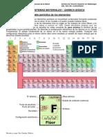 Tabla Periódica-uniones Químicas