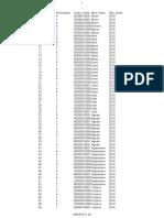 Base de Datos Electro-nics.accdb