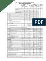 AP Electricity Tariff Order FY-2019-20 264